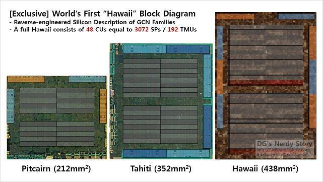 amd_hawaii_xtx_blockdiagram