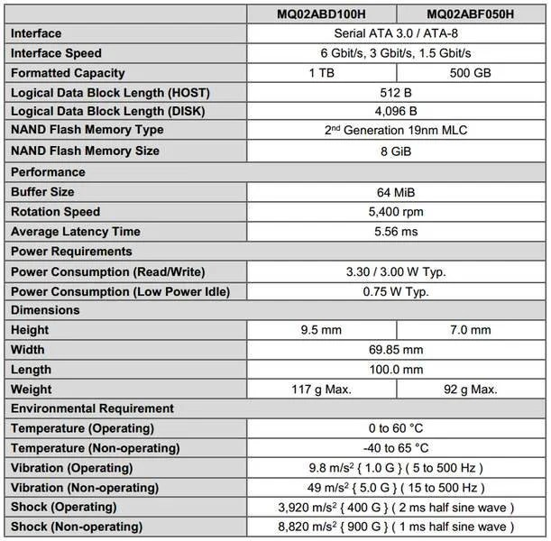 Toshiba SSHD specs