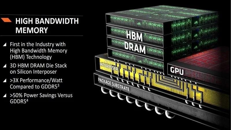 AMD Fury HBM
