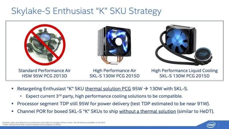 Intel-Skylake-S-Thermal-Solutions-PCG-2015D