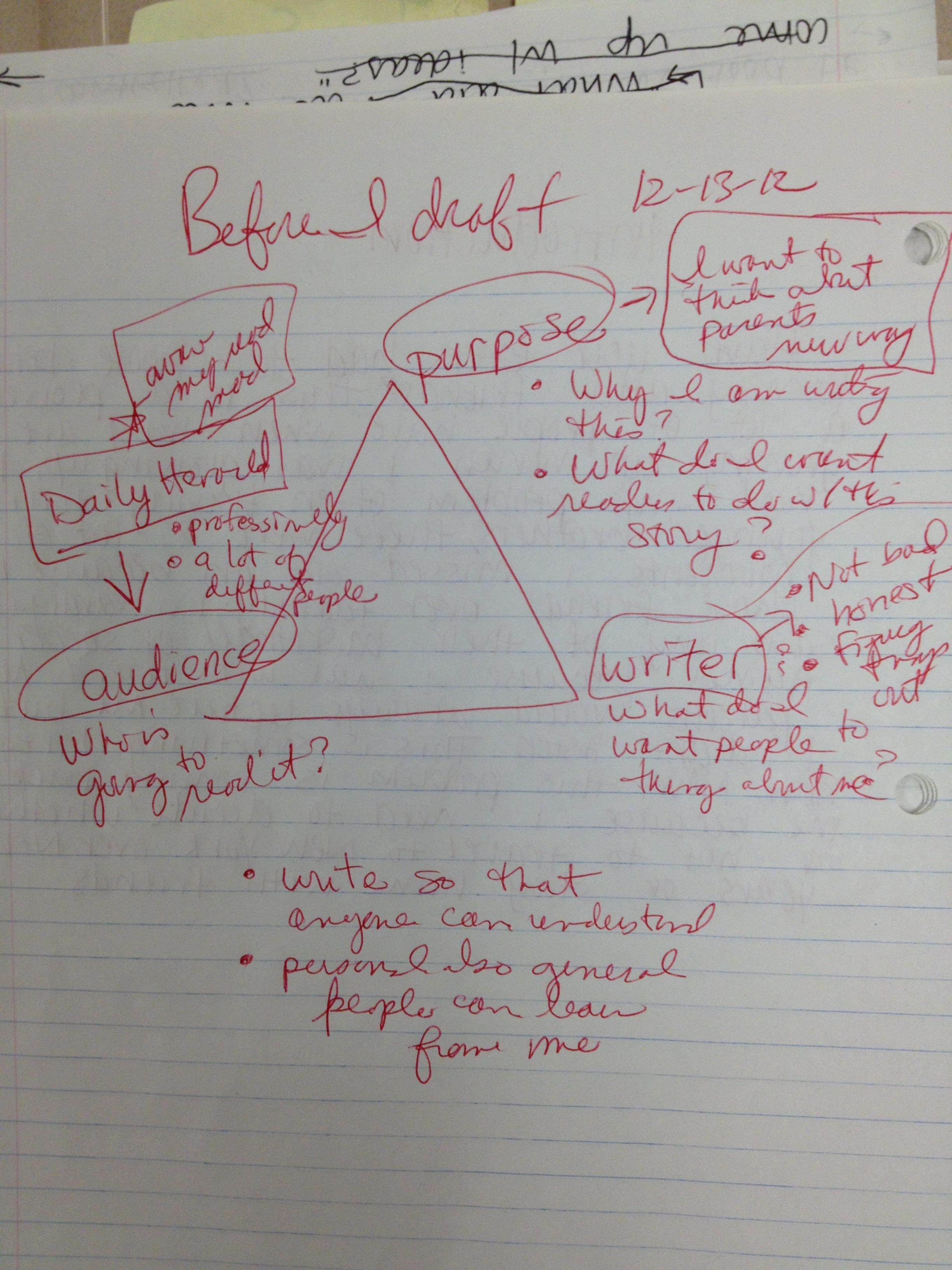 argument essay ethical