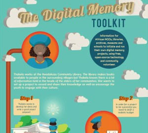 digital-memory-featured