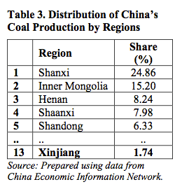 Table 3. Distribution of China's Coal Production by Regions
