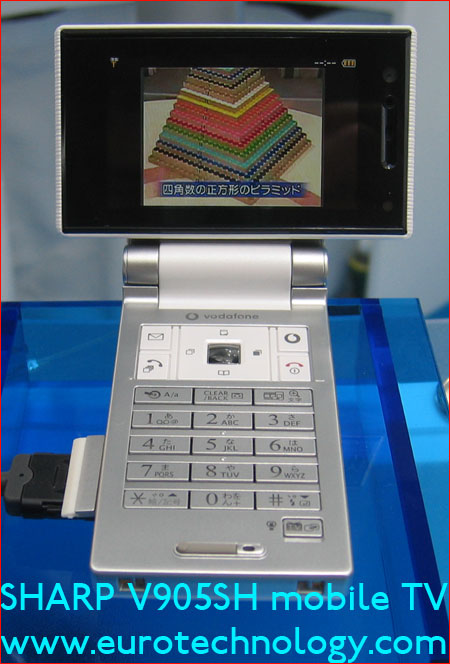 SHARP mobile phone