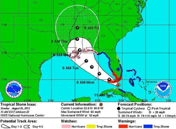 hurricane isaac path