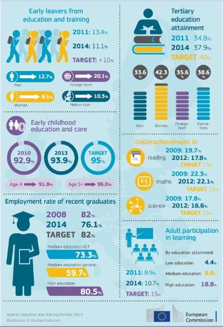 education_infografik