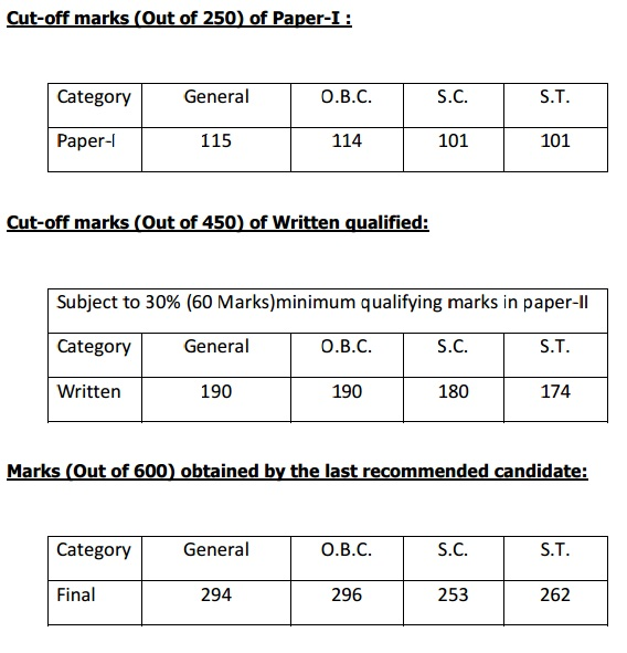 UPSC AC Cut off Marks 2015
