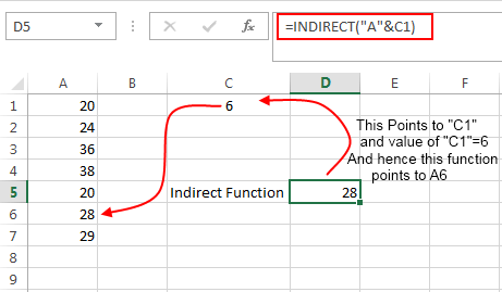 excel indirect function  how to use indirect function using references from two different strings