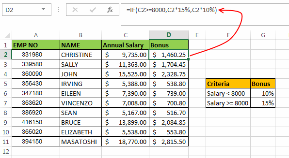 Excel If function Example 2