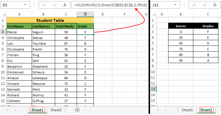 excel how to find running grade