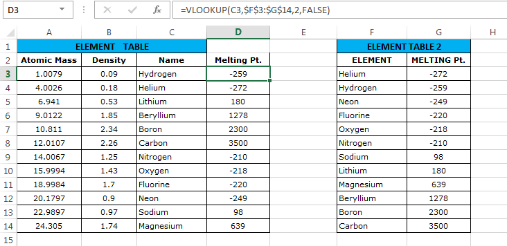 Excel VLookup Example-4