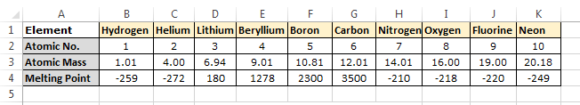 Element Table for Example 4