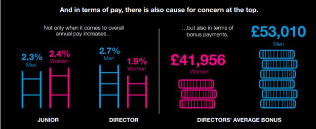 cmi-gender-pay-gap1