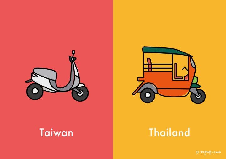 10張圖告訴外國朋友「台灣」與「泰國」的差異! 品牌設計、形象策略與轉型最佳選擇|EXP 創璟國際品牌顧問