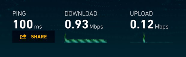Speed Test in WV