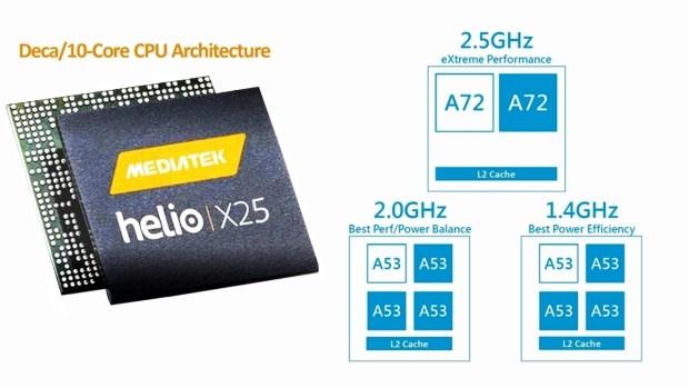 Helio-X25-Mediatek-deca-core