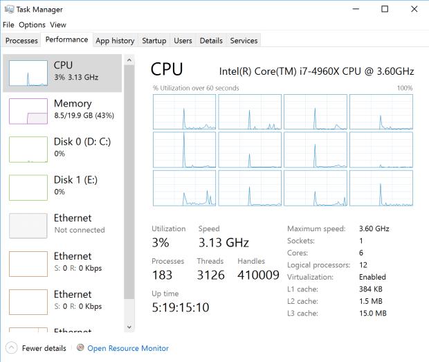 CPU-Monitoring