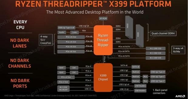 Threadripper-Platform2