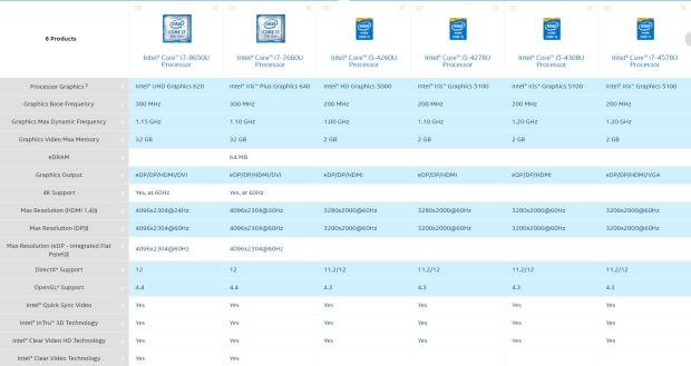 Intel-Comparison-Graph2