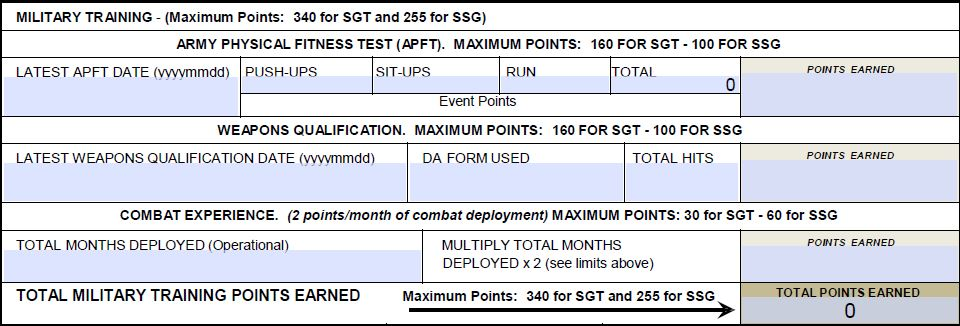 military training - Promotion point worksheet