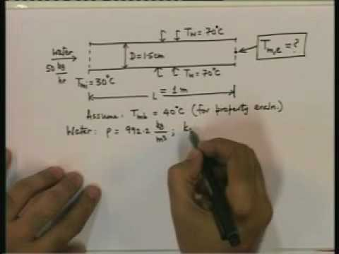 Introduction on Heat and Mass Transfer Lecture – 20