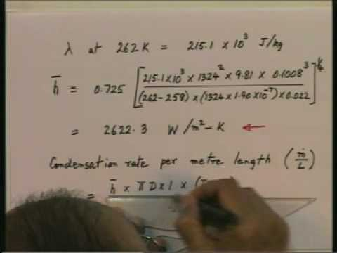 Introduction on Heat and Mass Transfer Lecture – 31