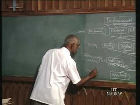 Principles Of Mechanical Measurements – Lecture – 2