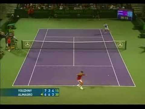 Top 10 tennis points