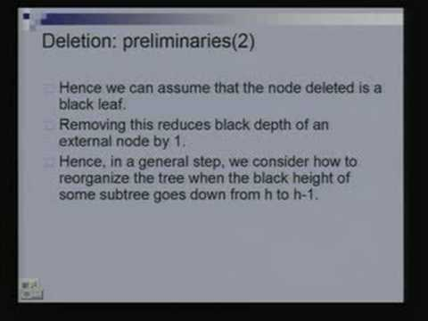 Introduction to AVL Trees  Data Structures and Algorithms Lecture – 14
