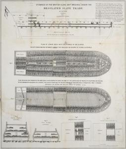 This data visualisation contributed to the ending of the slave trade in England in 1783