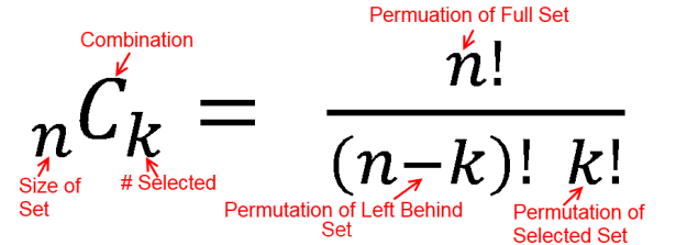 combinations equation