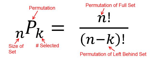 nPk permutation equation