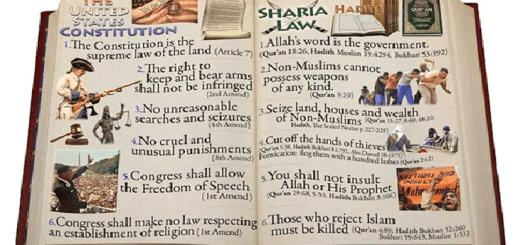 Sharia vs Constitution