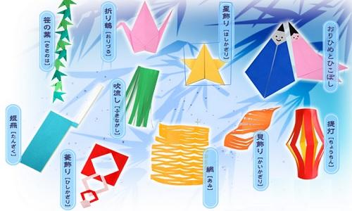 クリスマス 折り紙:折り紙 七夕-familys-talk.com