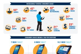 Tablet Use Infographic
