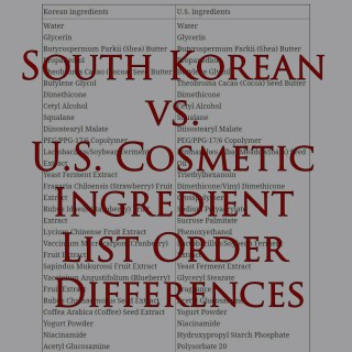 South Korean vs. U.S. Cosmetic Ingredient List Order Differences