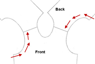 directional_sewing