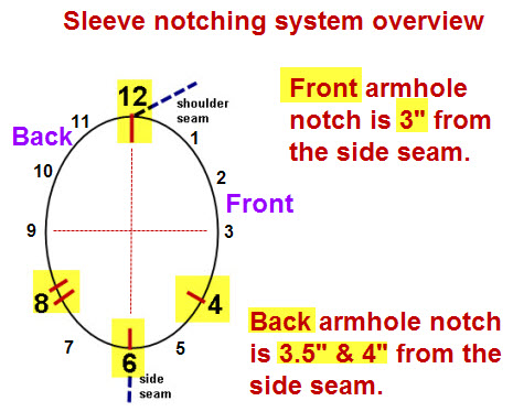 ha_how_to_sew_man_jacket_sleeve_notching