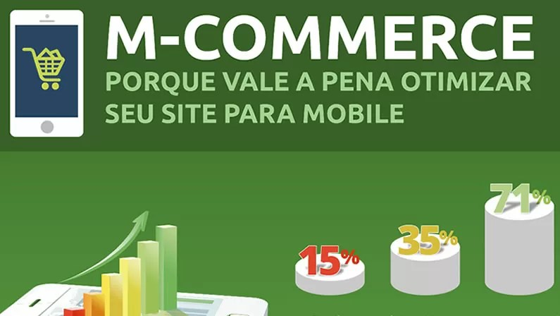 M-commerce: Infográfico sobre o futuro do mobile
