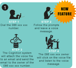 Voice2Email