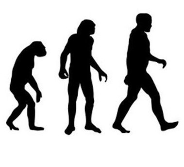 Evolution of Entrepreneurship