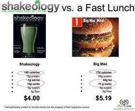 shakeology-vs-mcd