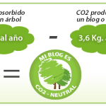Nuestro Blog es CO2 neutral , Nos sumamos a la iniciativa