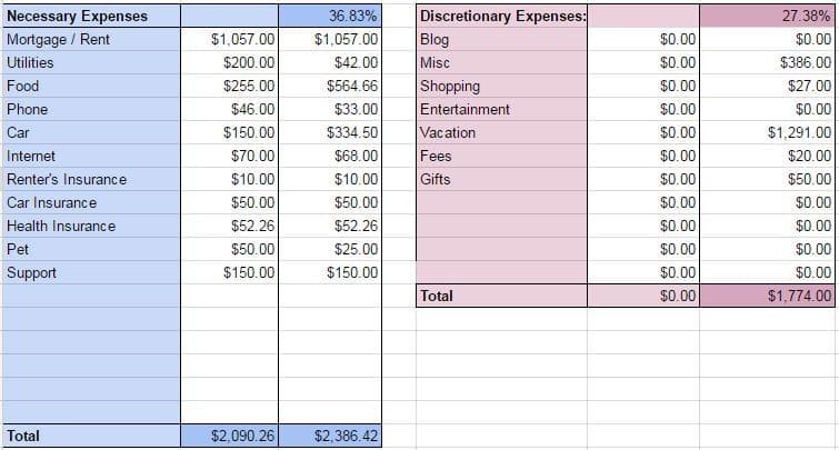april_budget_16