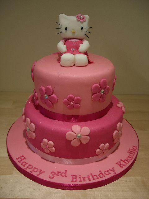 Kitty Decoracion De Tortas ~ Pin Hello Kitty Decoracion De Torta on Pinterest