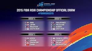 2015 fiba asia championship groupings