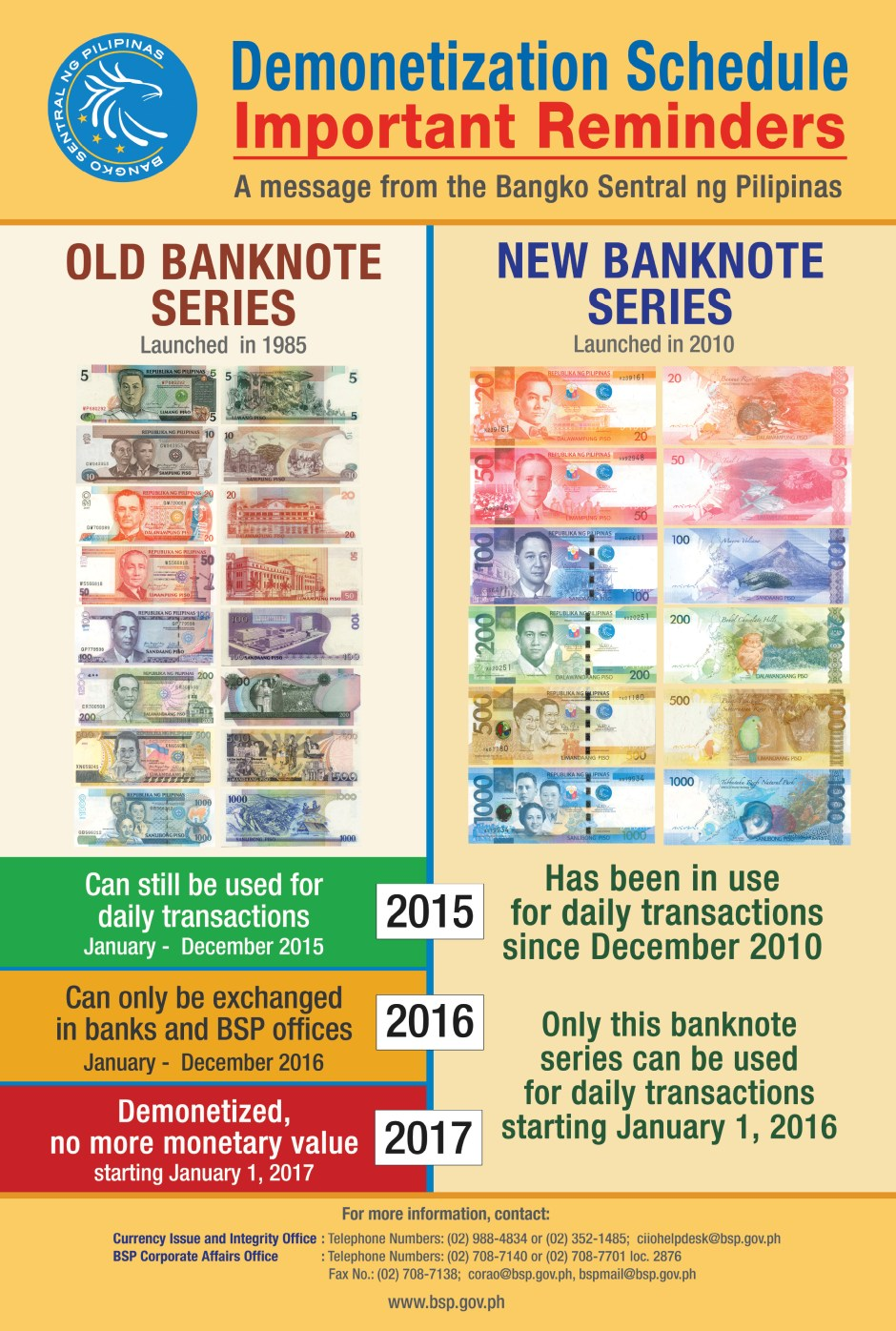 bangko sentral demonetization schedule 2016
