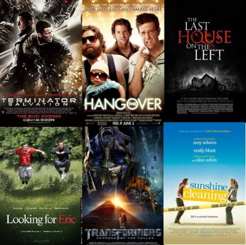 UK Cinema Releases June 2009