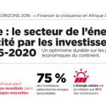 Afrique : dans quels secteurs investir dans les cinq prochaines années ?