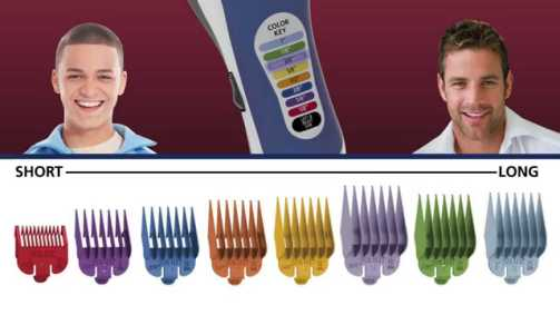 Wahl Color Pro Haircut Kit #79300-400